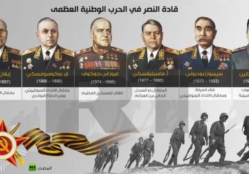 إنفوجرافيك: قادة النصر في الحرب الوطنية العظمى