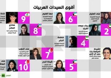 إنفوجرافيك: أقوى السيدات العربيات