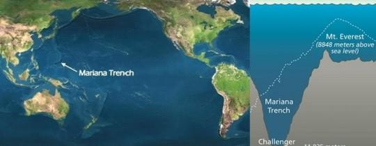 خريطة توضيحية- خندق ماريانا- أعمق نقطة في سطح الأرض