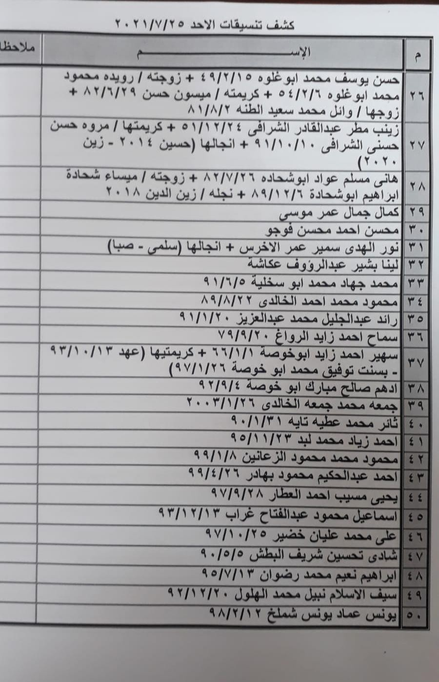 كشف تنسيقات مصرية للسفر عبر معبر رفح يوم الأحد (1).jpg