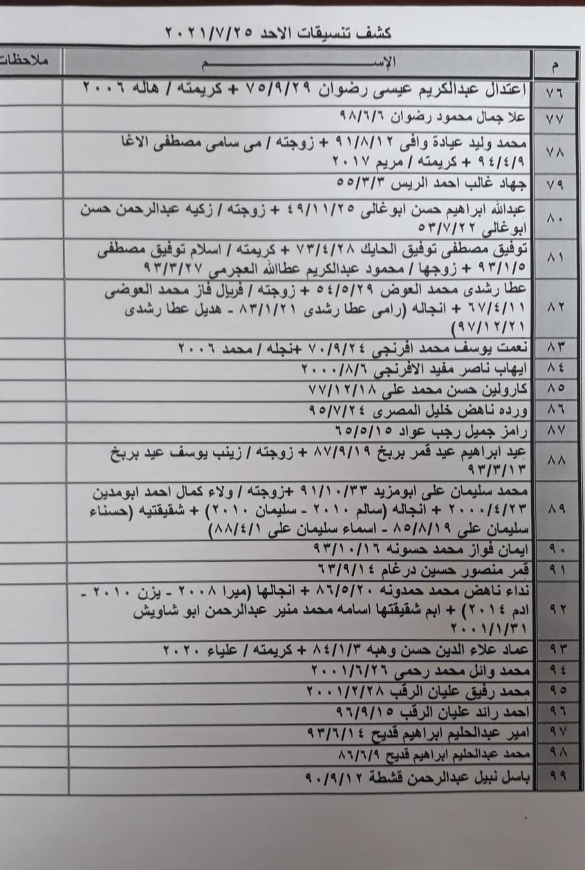 كشف تنسيقات مصرية للسفر عبر معبر رفح يوم الأحد (4).jpg